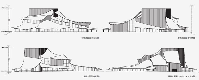 妹岛和世设计充满雕塑感的日本 鹤冈市文化馆