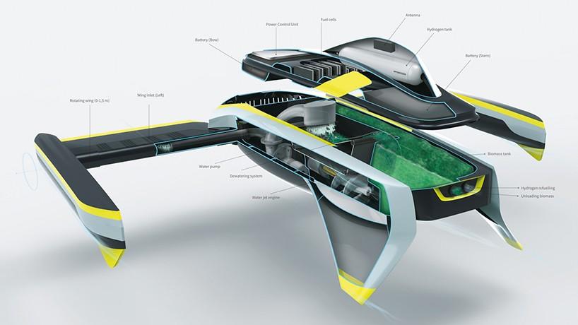 新型水下无人驾驶飞机清除有害藻类,还波罗的海水生生物正常生存环境